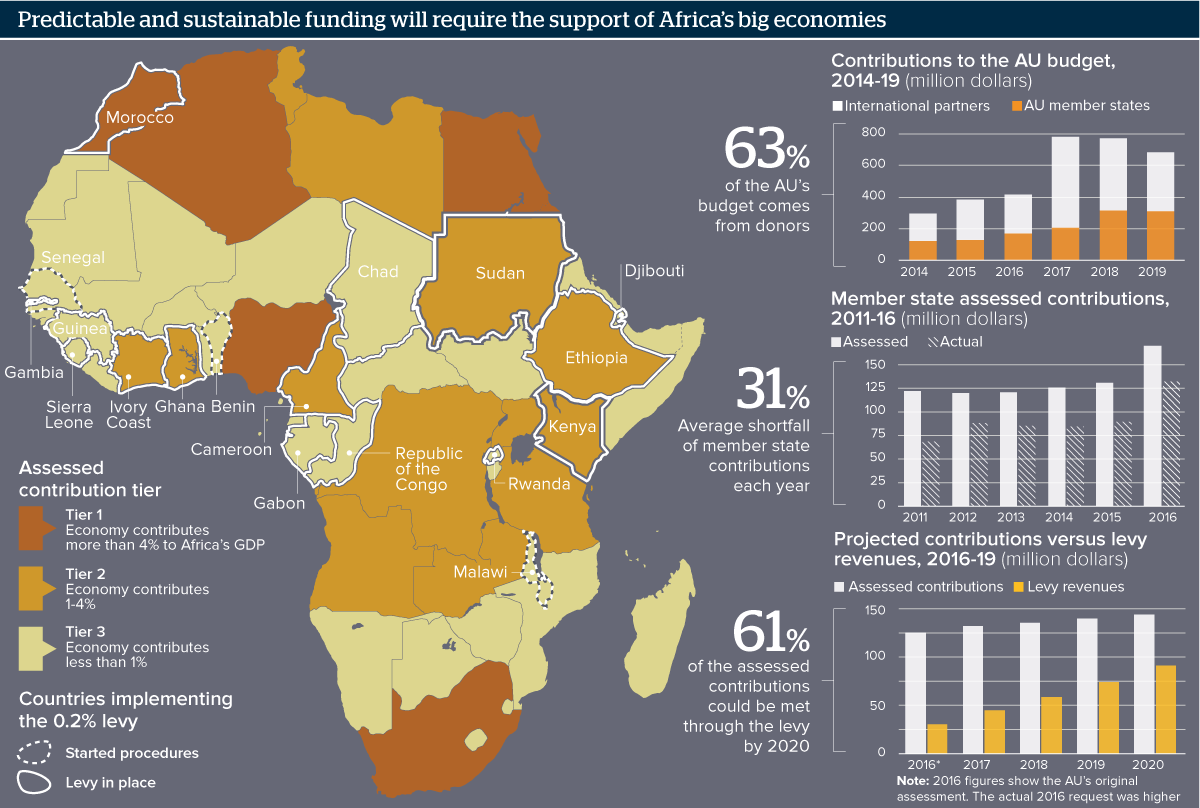 African Union Map.African Union Will Struggle To Close Funding Gap Oxford Analytica