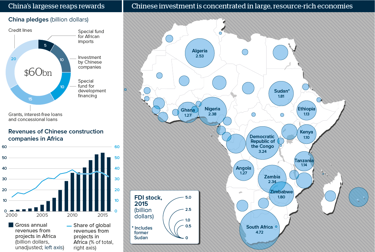 chinese investments and business interests in africa economics essay Essay on the globalization of indian  involved in global business the chinese used to sell silk to the  high returns on investments,.