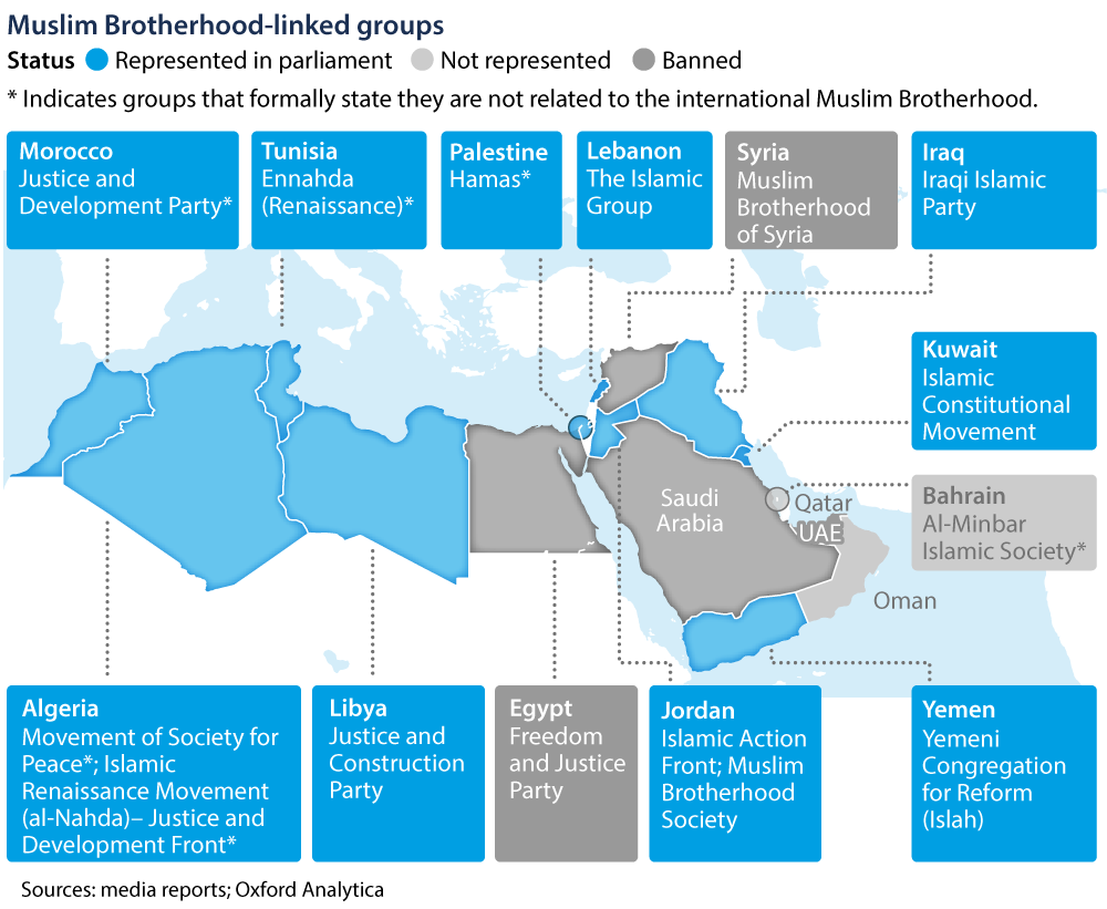 Muslim Brotherhood will survive the Middle East crisis