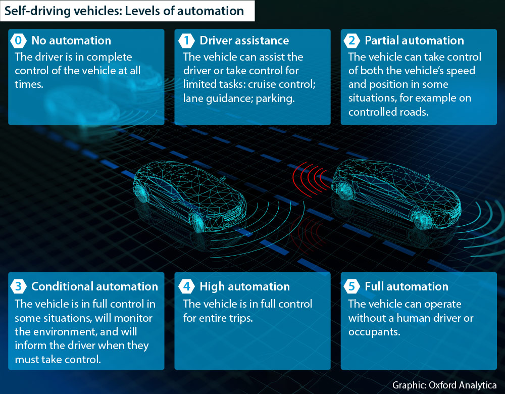 Connected cars have a large cybersecurity risk surface